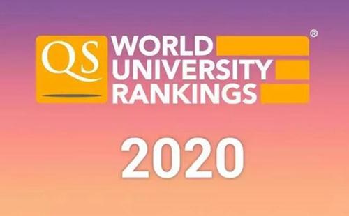 2020QS世界大学排行榜,泰国大学排名第几